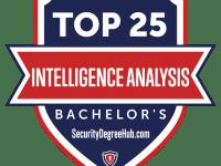 Security degree ranking logo